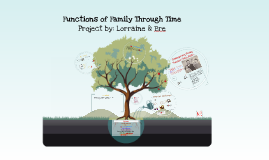 Copy of Functions of Family through time