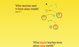 What teachers need to know about models - Seok 2011