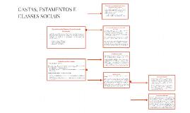 Copy of CASTAS, ESTAMENTOS E CLASSES SOCIAIS