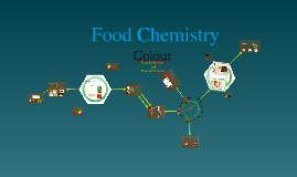 Copy of Copy of Copy of Food Chemistry: Colour