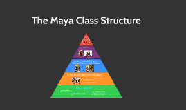 The Maya Class Structure