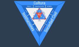 Modelo de Ciudadanía