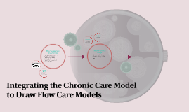 Integrating the Chronic Care Model to Draw Flow Care Models
