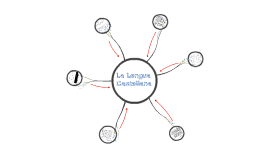 La diversidad en la lengua castellana