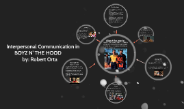 Interpersonal Communication in