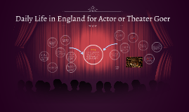 Daily Life in England for Actor or Theater Goer