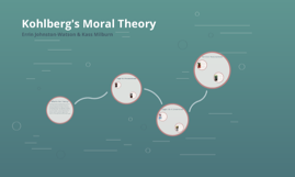 Kohlberg's Moral Theory of Development