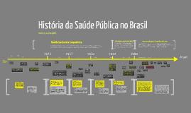 Copy of Copy of Copy of História da Saúde Pública no Brasil