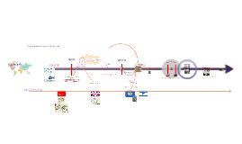 M4 Het midden-Oosten conflict