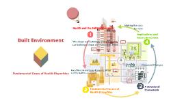 Copy of Built Environment