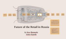 Copy of Future of the Retail in Russia