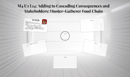 M4 U2 L14: Adding to Cascading Consequences and Stakeholders
