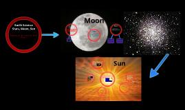 Copy of Earth Science Sun, Moon, stars