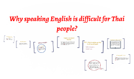 Copy of Why speaking English is difficult for Thai people?