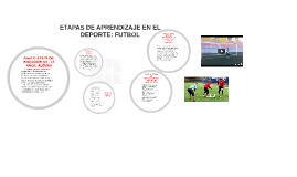 Copy of ETAPAS DE APRENDIZAJE EN EL DEPORTE: FUTBOL