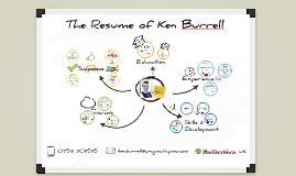 Ken Burrell's Prezumé