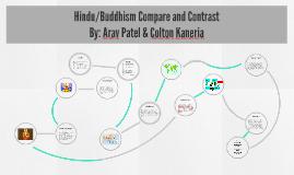 hinduism buddhism similarities