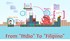 """Copy of From """"Indio"""" To """"Filipino"""""""