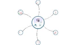 Mostra de Profissões - Este prezi, é sobre o Curso de Bacharel e Sistemas de Informação da UFRN.
