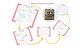 Pràctica TIC 2:  Anàlisi d'un anunci publicitari