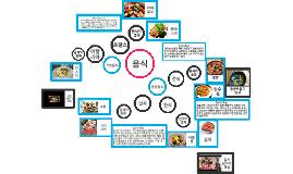 Copy of 마인드맵(음식)