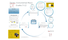 Backup Instrumental Music Presentation