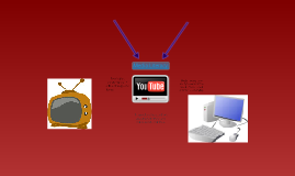 Copy of Media Literacy