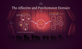The Affective and Psychomotor Domain