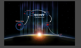Copy of Sony proiect