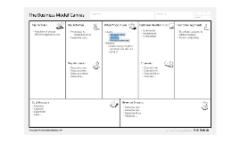 Copy of Copy of Business Model Canvas Template