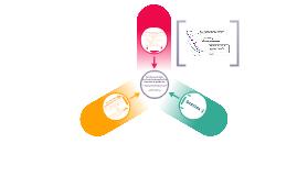 Copy of Analisis geometrico del equilibrio del consumidor.