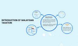 Copy of INTRODUCE OF MALAYSIAN TAXATION