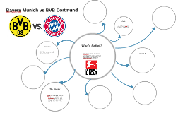 FC Bayern Munich or