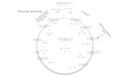 Copy of Dot-to-Dot Lab Activity
