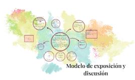 Modelo de exposición y discusión