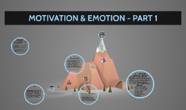 MOTIVATION & EMOTION - PART 1