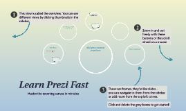 Copy of Learn Prezi Fast