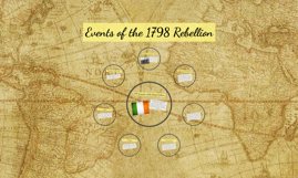 Copy of Events of the 1798 Rebellion