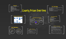 County Prison Overtime