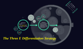 The Three E Differentiation Strategy