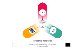 Copy of Electric Vehicles