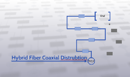Hybrid Fiber Coaxial Distrubtion