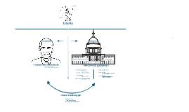 congres als tegengewicht voor de president