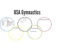 USA Olympic Gymnastics