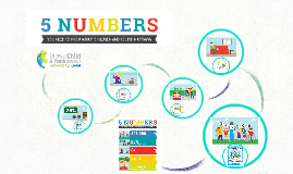 Five Numbers You Need to Know about Children and Youth in Ot