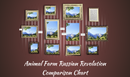 Copy of Animal Farm Russian Revolution Comparison Chart