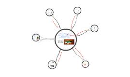 Ciclo del nitrogeno y relaciones alimenticias del Lagodon rhomboides en un estuario de Carolina del Norte