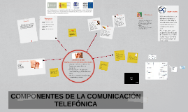 Copy of MF0982_3 COMUNICACION TELEFONICA