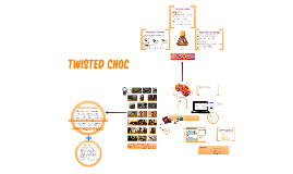 Twisted Choc Presentation