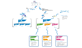 Copy of Airclima Présentation